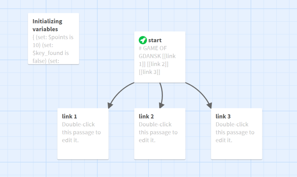 """Twine - View from the editor. The graphic shows a few sample cards and a note """"Variables initialization"""""""